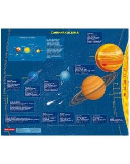 Двобічна карта «Зоряне небо + Сонячна система» ламінована, ТМ Картографія
